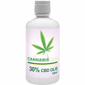 Hvor køber man cannabis olie